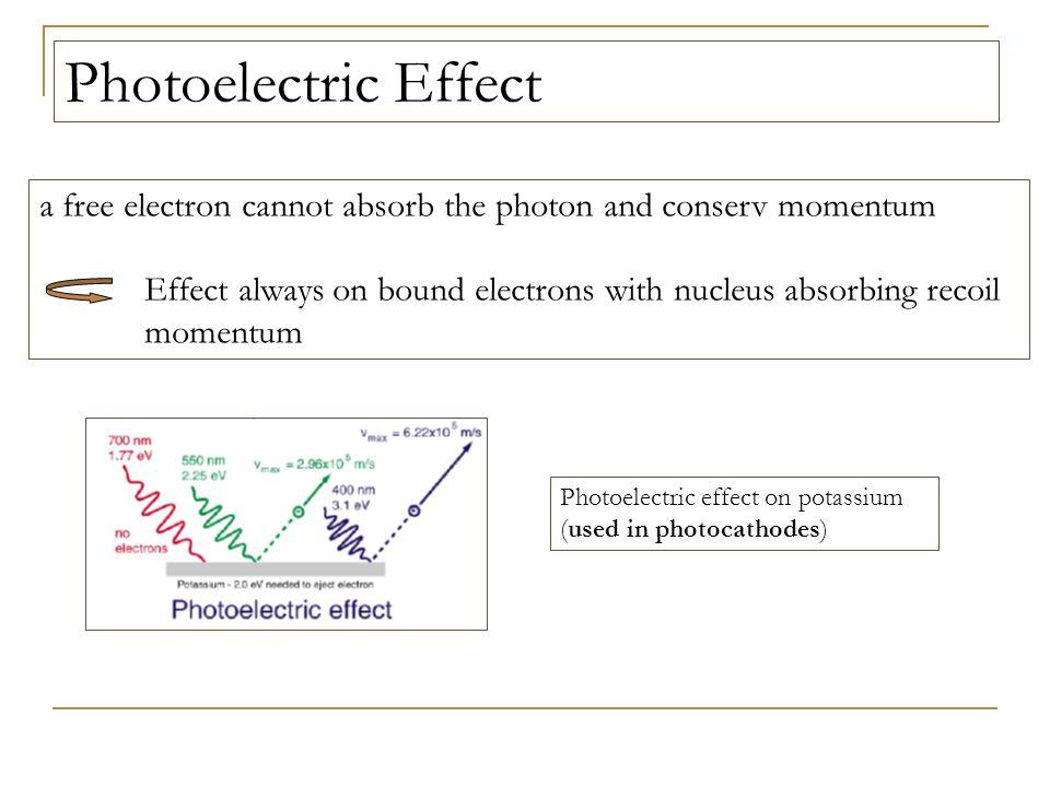 Diagramma a bande: semiconduttore non drogato conducibilità zeroA T = 0, la banda di valenza è piena di elettroni e la banda di conduzione vuota →conducibilità zero.