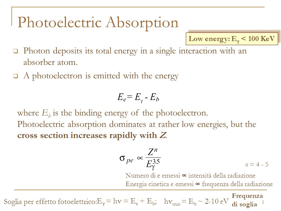 5 Photoelectric Absorption  Photon deposits its total energy in a single interaction with an absorber atom.  A photoelectron is emitted with the ene
