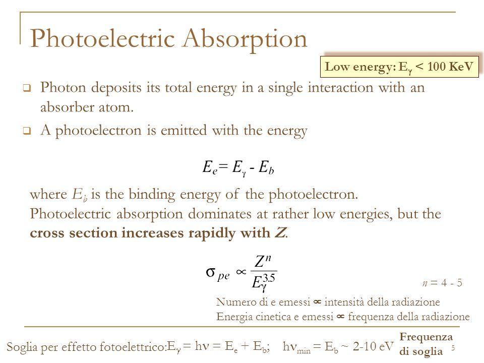E(eV) = 1240/λ ( nm)