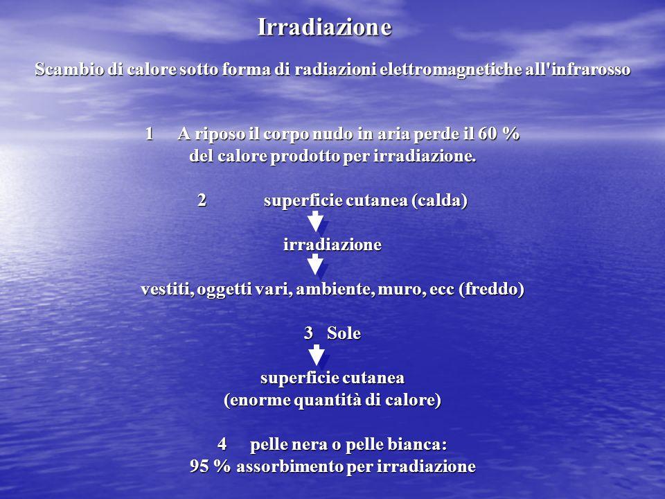 Scambio di calore sotto forma di radiazioni elettromagnetiche all'infrarosso 1A riposo il corpo nudo in aria perde il 60 % del calore prodotto per irr