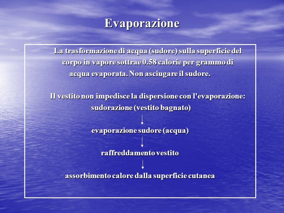 Evaporazione La trasformazione di acqua (sudore) sulla superficie del La trasformazione di acqua (sudore) sulla superficie del corpo in vapore sottrae