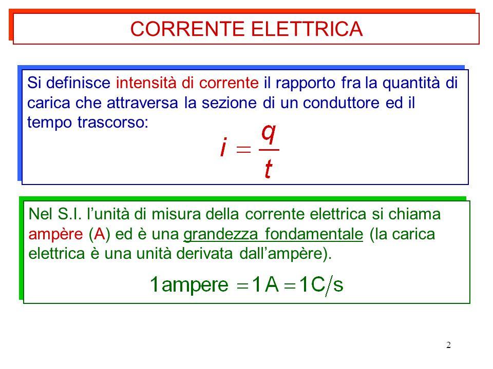 2 Si definisce intensità di corrente il rapporto fra la quantità di carica che attraversa la sezione di un conduttore ed il tempo trascorso: Nel S.I.