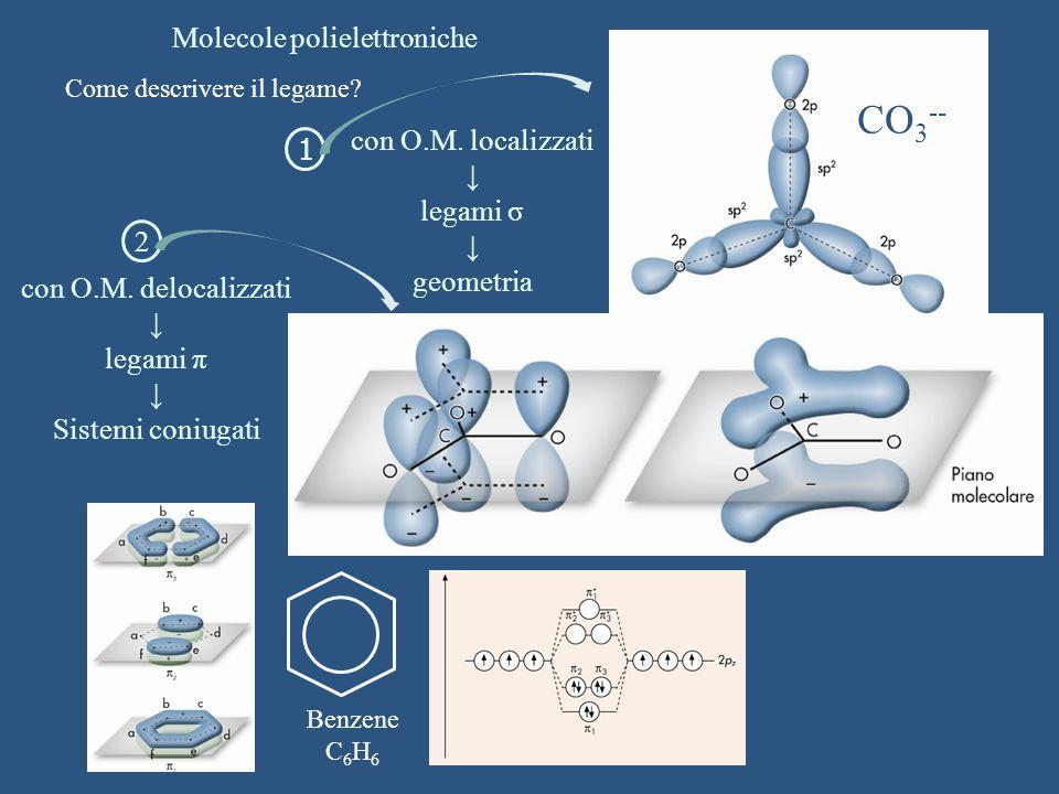 Molecole polielettroniche Come descrivere il legame? con O.M. localizzati ↓ legami σ ↓ geometria con O.M. delocalizzati ↓ legami π ↓ Sistemi coniugati
