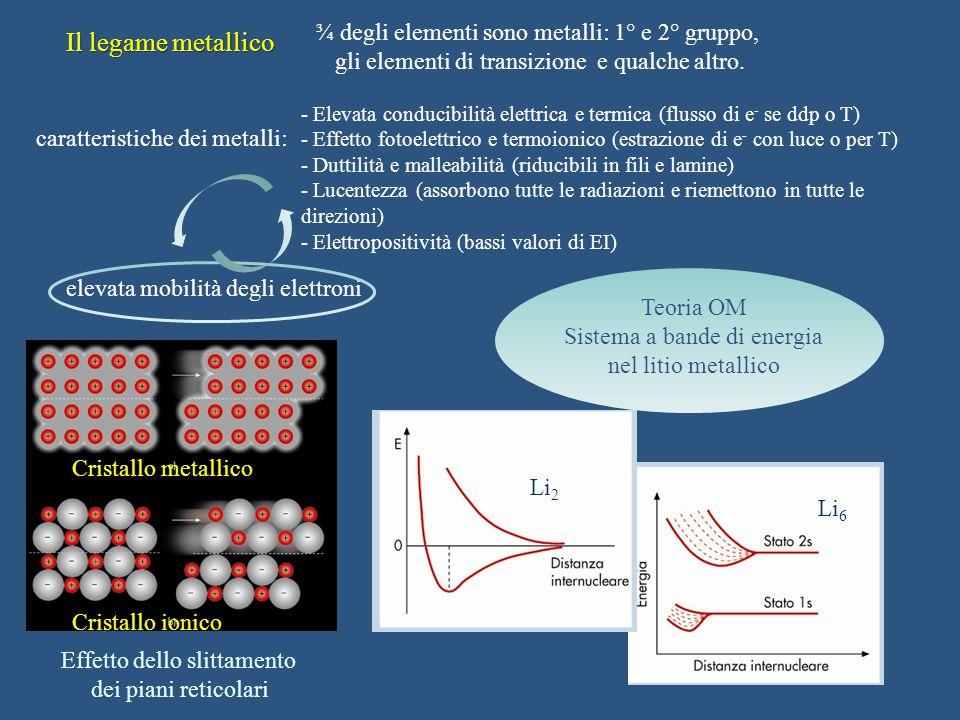 Il legame metallico ¾ degli elementi sono metalli: 1° e 2° gruppo, gli elementi di transizione e qualche altro. caratteristiche dei metalli: - Elevata