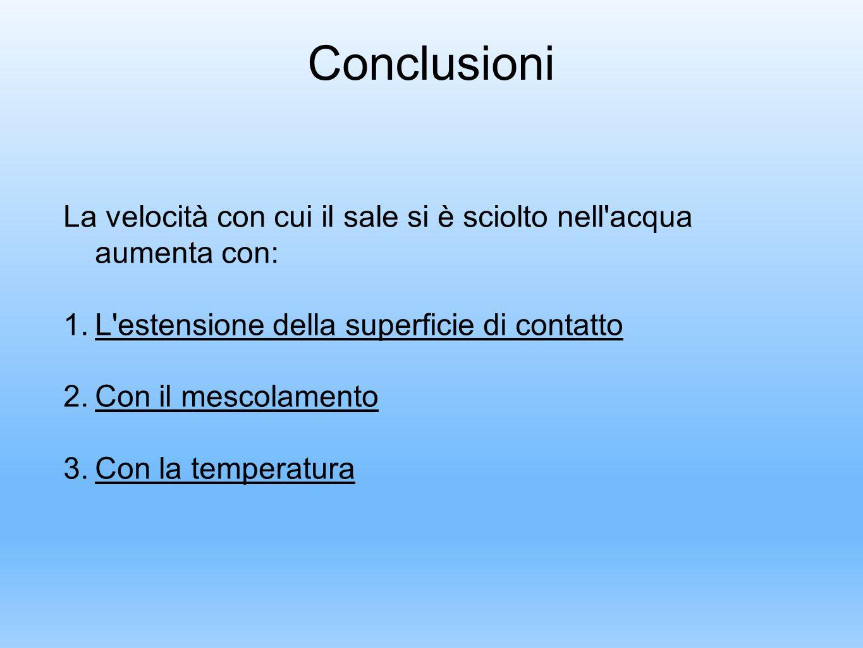 Conclusioni La velocità con cui il sale si è sciolto nell'acqua aumenta con: 1.L'estensione della superficie di contatto 2.Con il mescolamento 3.Con l
