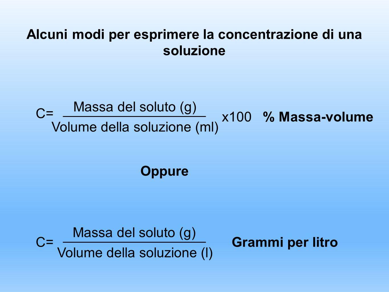 C= Massa del soluto (g) Volume della soluzione (ml) Oppure Volume della soluzione (l) Massa del soluto (g) C=Grammi per litro x100% Massa-volume Alcun