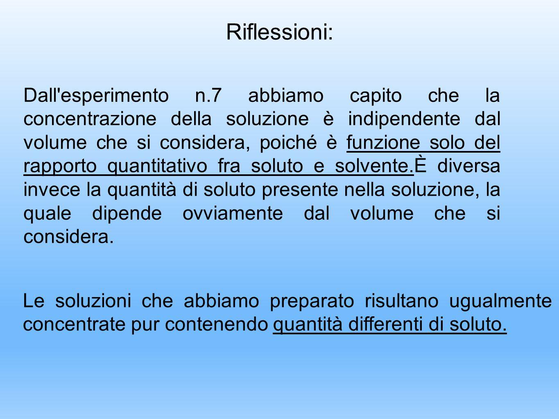 Dall'esperimento n.7 abbiamo capito che la concentrazione della soluzione è indipendente dal volume che si considera, poiché è funzione solo del rappo