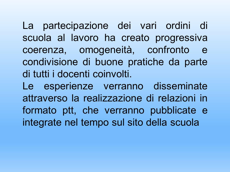 La partecipazione dei vari ordini di scuola al lavoro ha creato progressiva coerenza, omogeneità, confronto e condivisione di buone pratiche da parte