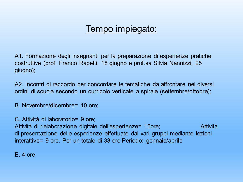 Tempo impiegato: A1. Formazione degli insegnanti per la preparazione di esperienze pratiche costruttive (prof. Franco Rapetti, 18 giugno e prof.sa Sil