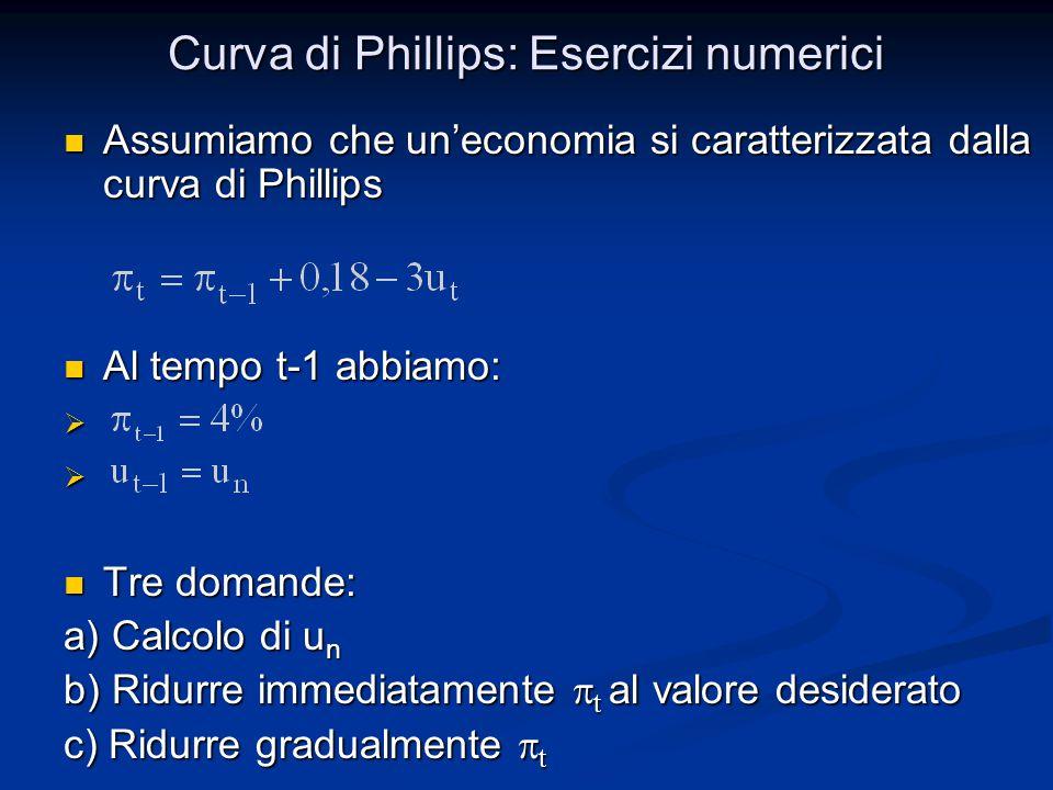 Curva di Phillips: Esercizi numerici Assumiamo che un'economia si caratterizzata dalla curva di Phillips Assumiamo che un'economia si caratterizzata d