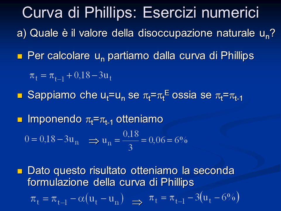 Curva di Phillips: Esercizi numerici a) Quale è il valore della disoccupazione naturale u n ? Per calcolare u n partiamo dalla curva di Phillips Per c