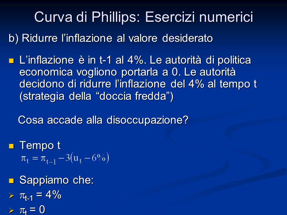 Curva di Phillips: Esercizi numerici b) Ridurre l'inflazione al valore desiderato L'inflazione è in t-1 al 4%. Le autorità di politica economica vogli