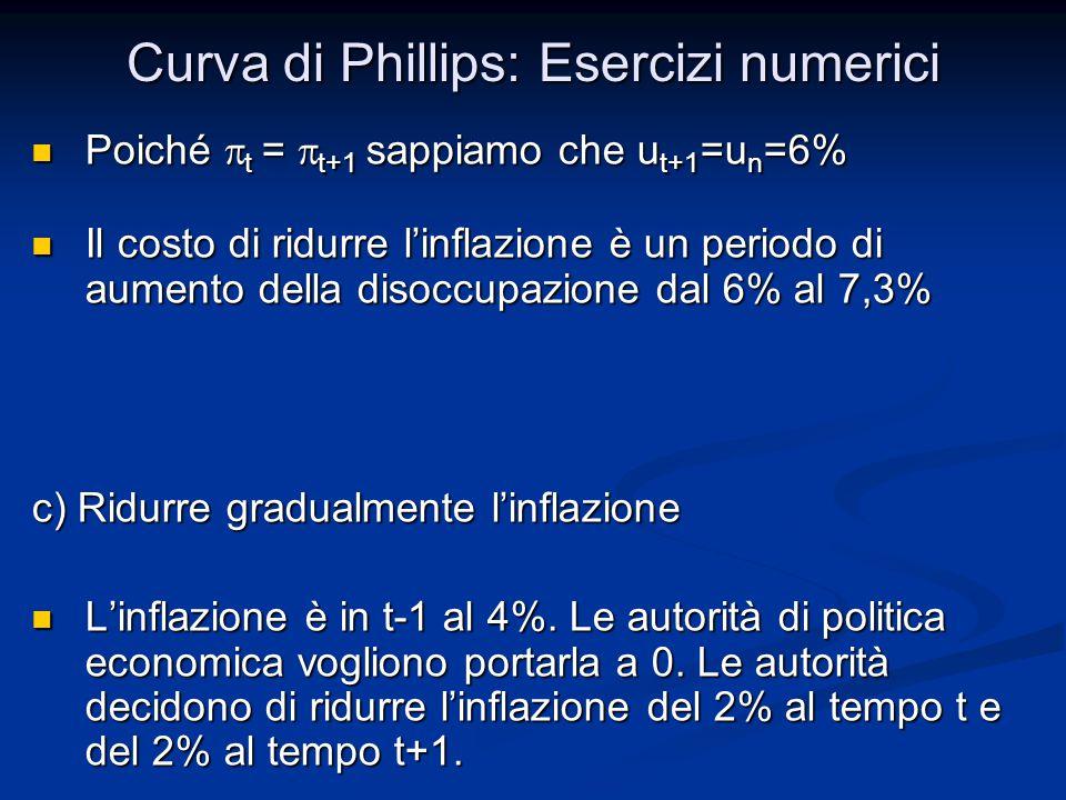 Curva di Phillips: Esercizi numerici Poiché  t =  t+1 sappiamo che u t+1 =u n =6% Poiché  t =  t+1 sappiamo che u t+1 =u n =6% Il costo di ridurre