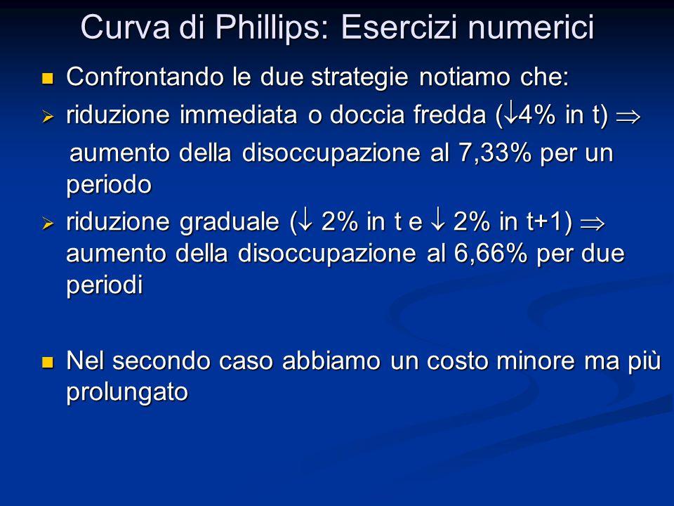 Curva di Phillips: Esercizi numerici Confrontando le due strategie notiamo che: Confrontando le due strategie notiamo che:  riduzione immediata o doc