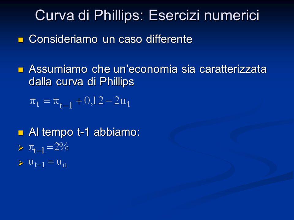 Curva di Phillips: Esercizi numerici Consideriamo un caso differente Consideriamo un caso differente Assumiamo che un'economia sia caratterizzata dall