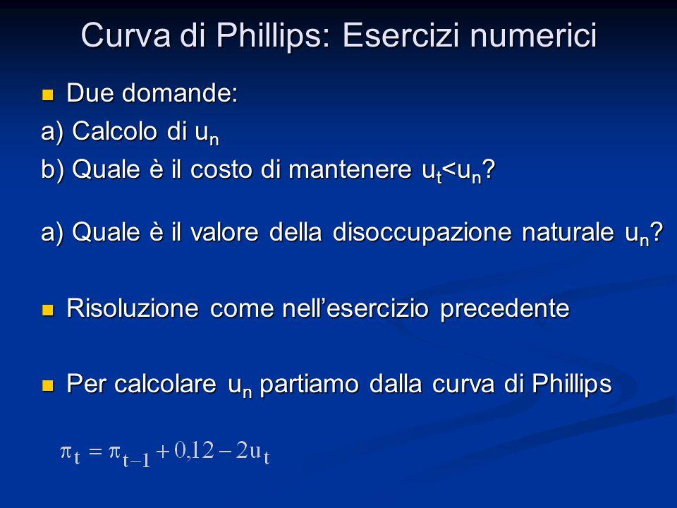 Curva di Phillips: Esercizi numerici Due domande: Due domande: a) Calcolo di u n b) Quale è il costo di mantenere u t <u n ? a) Quale è il valore dell