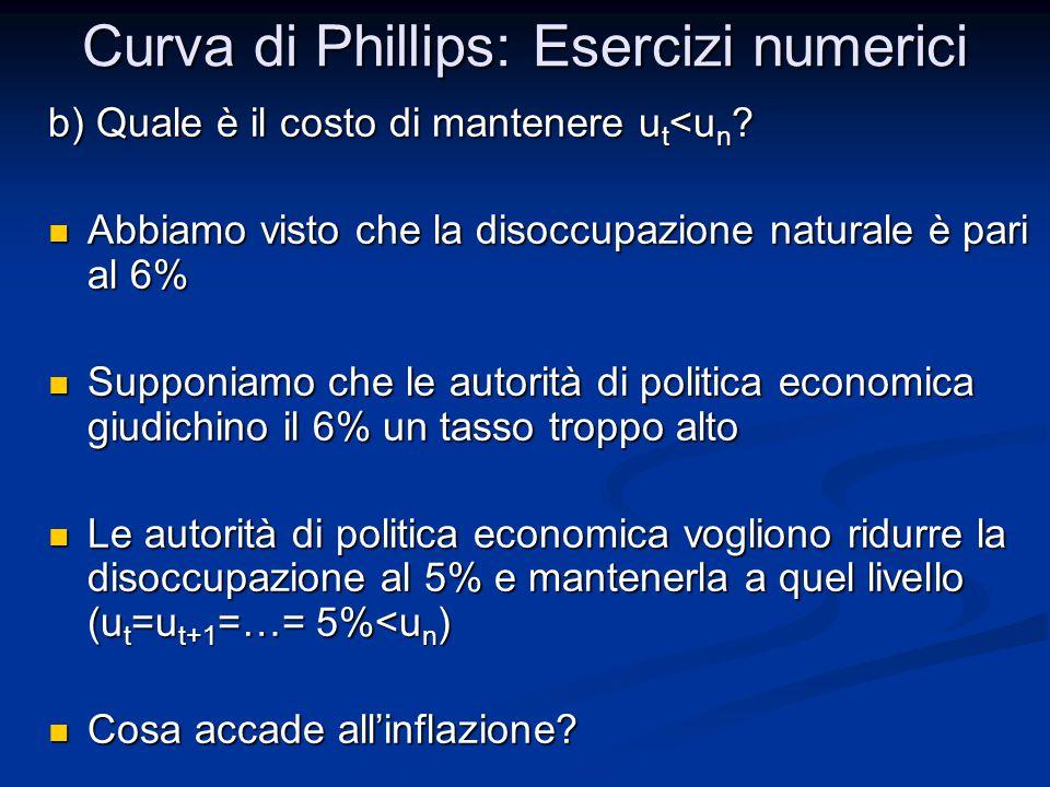 Curva di Phillips: Esercizi numerici b) Quale è il costo di mantenere u t <u n ? Abbiamo visto che la disoccupazione naturale è pari al 6% Abbiamo vis