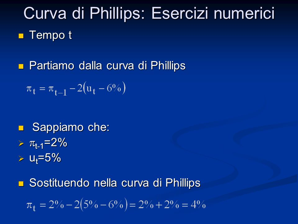 Curva di Phillips: Esercizi numerici Tempo t Tempo t Partiamo dalla curva di Phillips Partiamo dalla curva di Phillips Sappiamo che: Sappiamo che:  