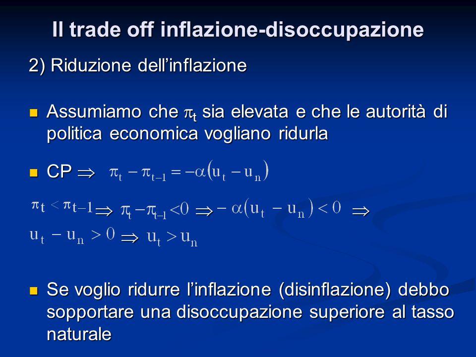 Il trade off inflazione-disoccupazione 2) Riduzione dell'inflazione Assumiamo che  t sia elevata e che le autorità di politica economica vogliano rid