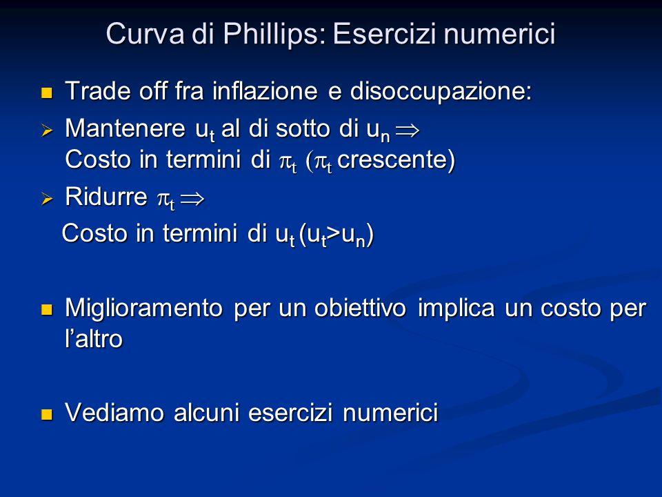 Curva di Phillips: Esercizi numerici Assumiamo che un'economia si caratterizzata dalla curva di Phillips Assumiamo che un'economia si caratterizzata dalla curva di Phillips Al tempo t-1 abbiamo: Al tempo t-1 abbiamo:   Tre domande: Tre domande: a) Calcolo di u n b) Ridurre immediatamente  t al valore desiderato c) Ridurre gradualmente  t