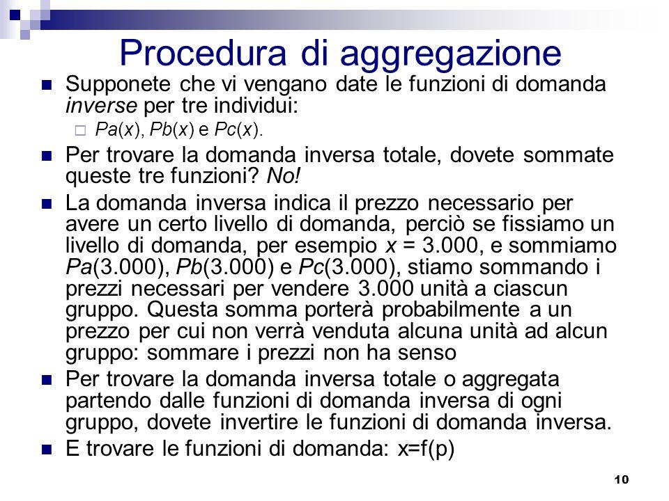 10 Procedura di aggregazione Supponete che vi vengano date le funzioni di domanda inverse per tre individui:  Pa(x), Pb(x) e Pc(x).