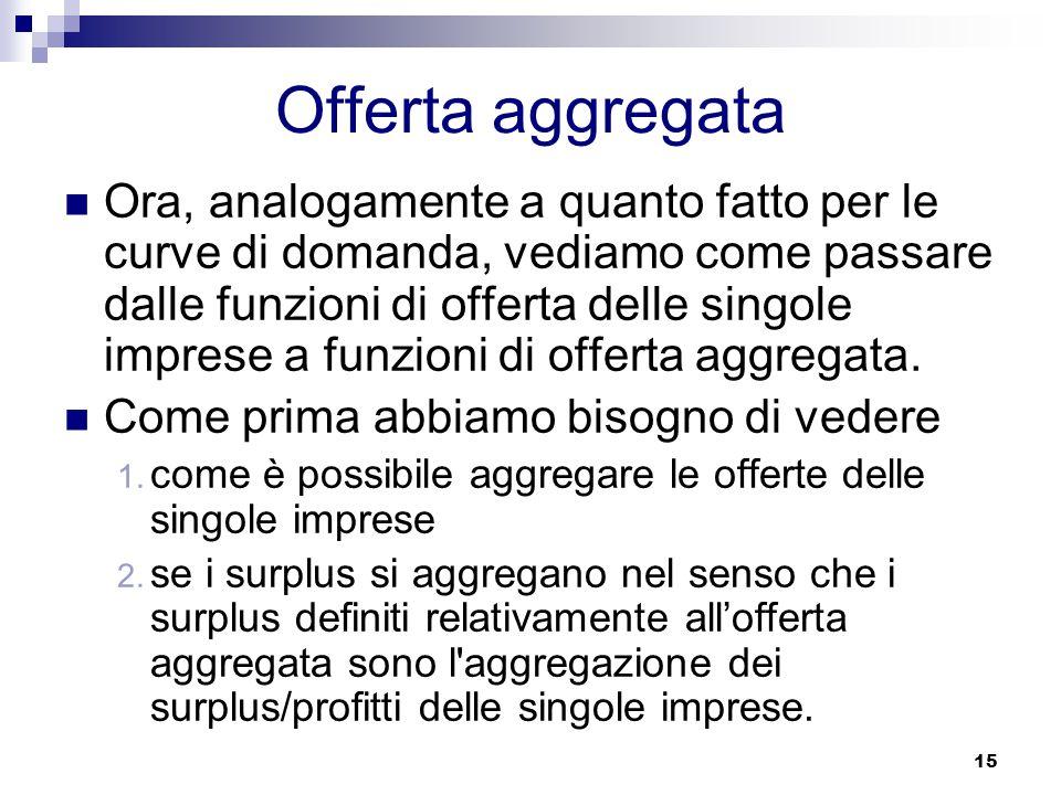 15 Offerta aggregata Ora, analogamente a quanto fatto per le curve di domanda, vediamo come passare dalle funzioni di offerta delle singole imprese a funzioni di offerta aggregata.