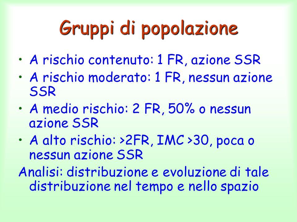 Gruppi di popolazione A rischio contenuto: 1 FR, azione SSR A rischio moderato: 1 FR, nessun azione SSR A medio rischio: 2 FR, 50% o nessun azione SSR
