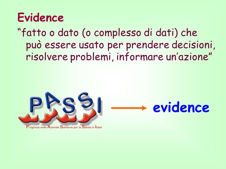 """Evidence """"fatto o dato (o complesso di dati) che può essere usato per prendere decisioni, risolvere problemi, informare un'azione"""" evidence"""