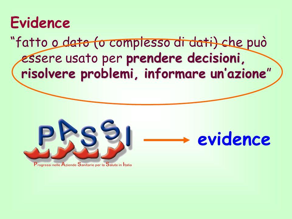 """Evidence prendere decisioni, risolvere problemi, informare un'azione """"fatto o dato (o complesso di dati) che può essere usato per prendere decisioni,"""