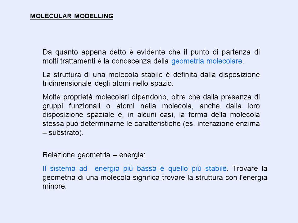 MOLECULAR MODELLING L'utilizzo di metodi grafici al computer ha avuto una notevole influenza sulla modellistica molecolare.