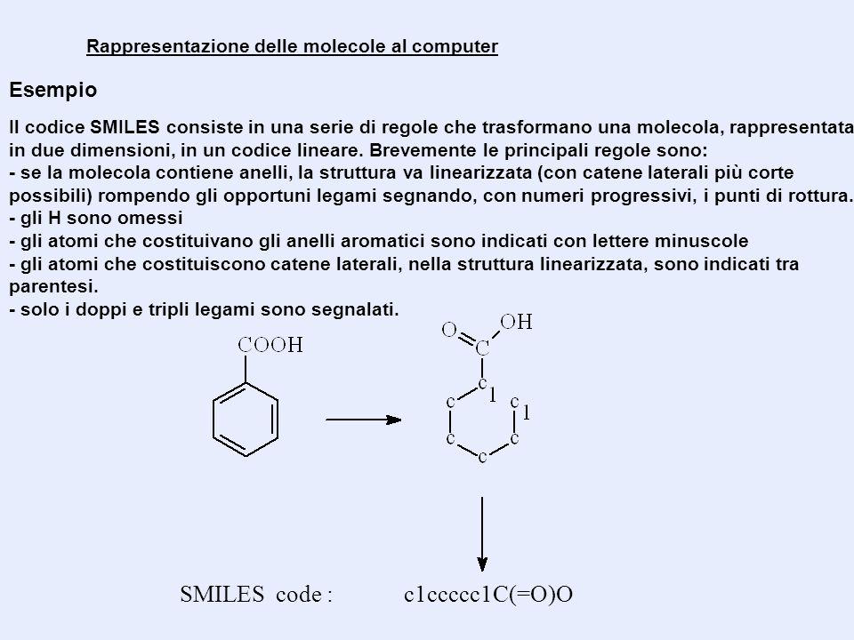 Esempio Il codice SMILES consiste in una serie di regole che trasformano una molecola, rappresentata in due dimensioni, in un codice lineare. Brevemen
