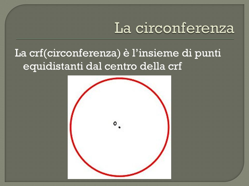 La crf(circonferenza) è l'insieme di punti equidistanti dal centro della crf