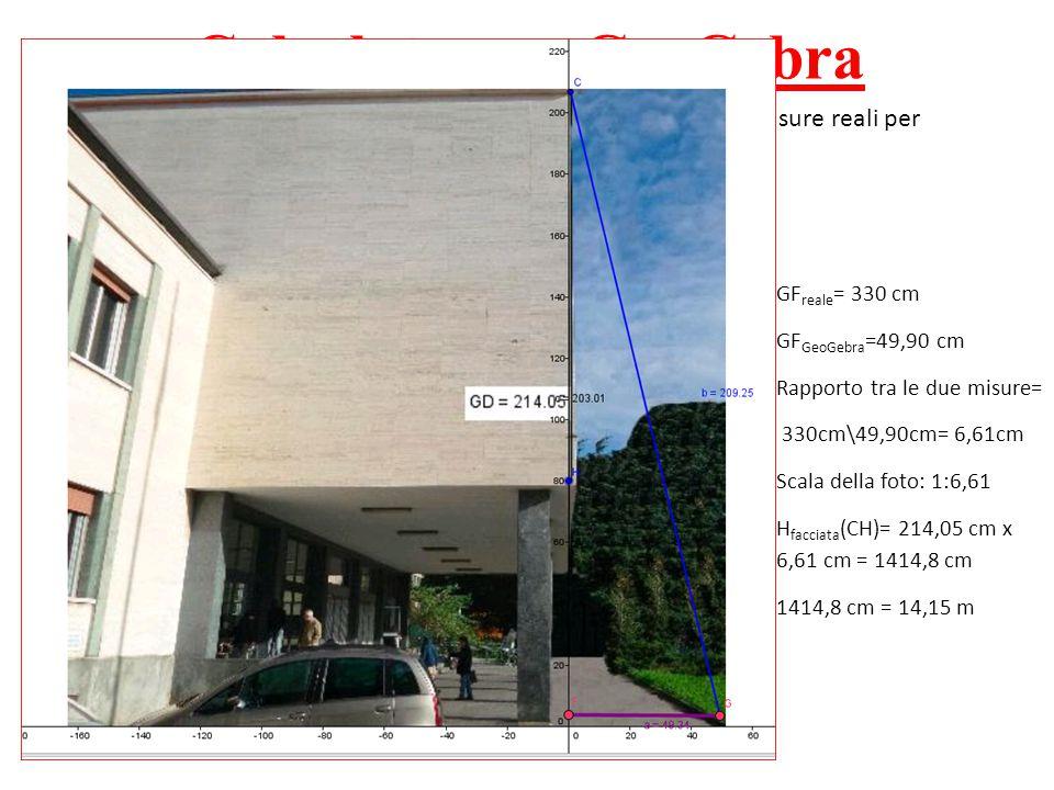 Calcolata con GeoGebra Bisogna fare dei calcoli tra le misure ottenute su GeoGebra e le misure reali per ricavare la scala dell'immagine.