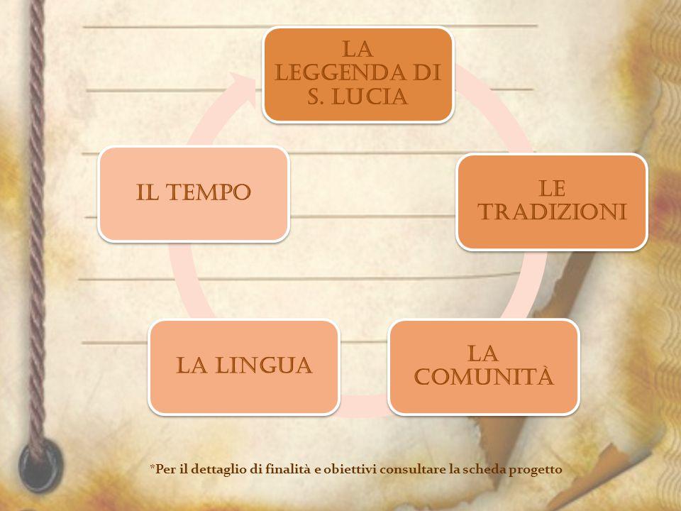 La leggenda di S. Lucia LE TRADIZIONI LA COMUNITÀ La linguaIl tempo *Per il dettaglio di finalità e obiettivi consultare la scheda progetto
