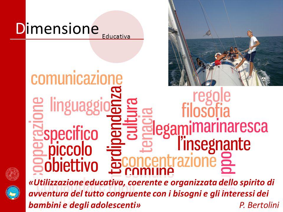 Educativa Dimensione «Utilizzazione educativa, coerente e organizzata dello spirito di avventura del tutto congruente con i bisogni e gli interessi dei bambini e degli adolescenti» P.