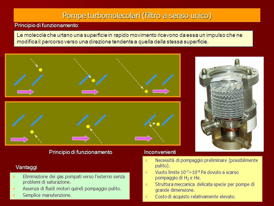 Pompe turbomolecolari (filtro a senso unico) Le molecole che urtano una superficie in rapido movimento ricevono da essa un impulso che ne modifica il