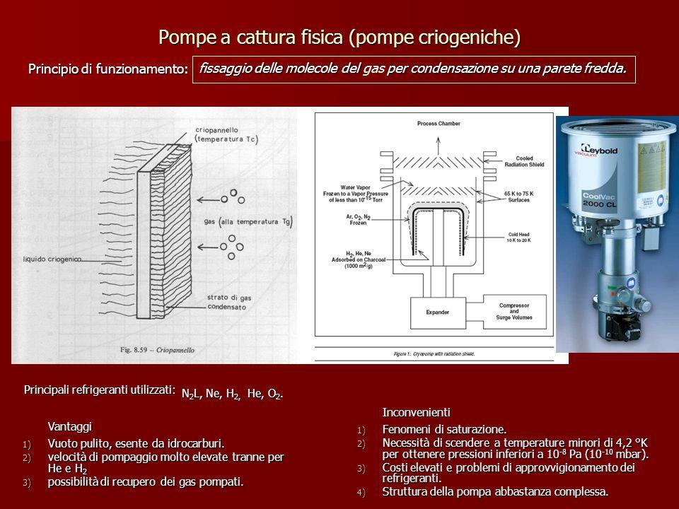 Pompe a cattura fisica (pompe criogeniche) 1) Vuoto pulito, esente da idrocarburi. 2) velocità di pompaggio molto elevate tranne per He e H 2 3) possi