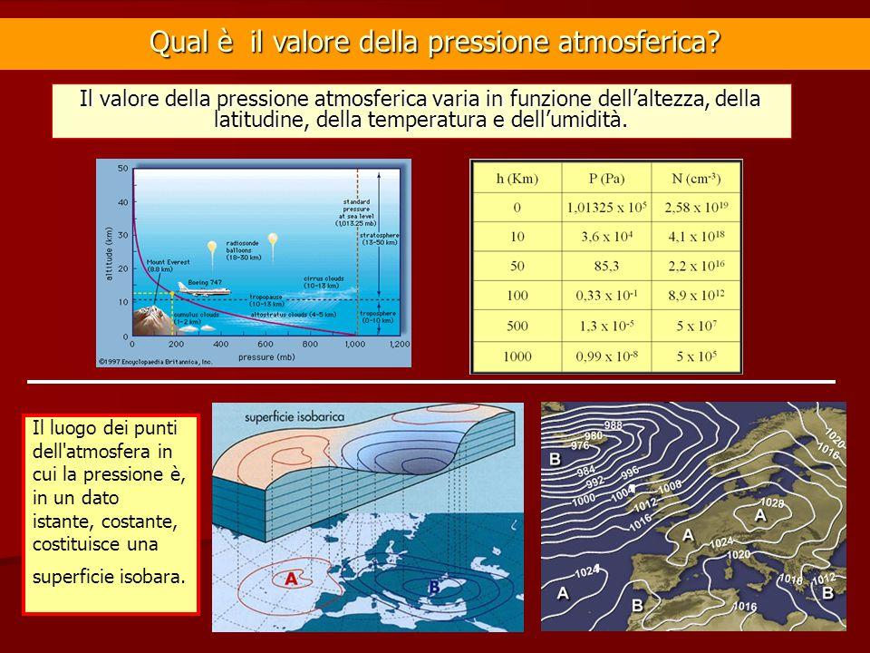 Il valore della pressione atmosferica varia in funzione dell'altezza, della latitudine, della temperatura e dell'umidità. Qual è il valore della press