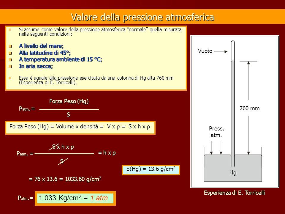 Valore notevole Valore notevole Superficie corpo umano circa 1,5 ÷ 2 m 2 Superficie corpo umano circa 1,5 ÷ 2 m 2 Forza totale uniformemente distribuita circa 15 ÷ 20 t.