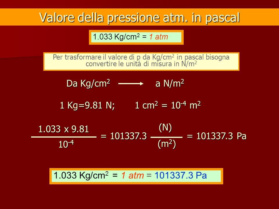 Valore della pressione atm. in pascal 1 cm 2 = 10 -4 m 2 1 Kg=9.81 N; Da Kg/cm 2 1.033 x 9.81 = 101337.3 a N/m 2 10 -4 (N) (m 2 ) 1.033 Kg/cm 2 = 1 at