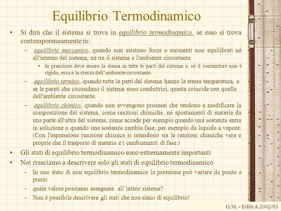 G.M. - Edile A 2002/03 Equilibrio Termodinamico Si dirà che il sistema si trova in equilibrio termodinamico, se esso si trova contemporaneamente in: –