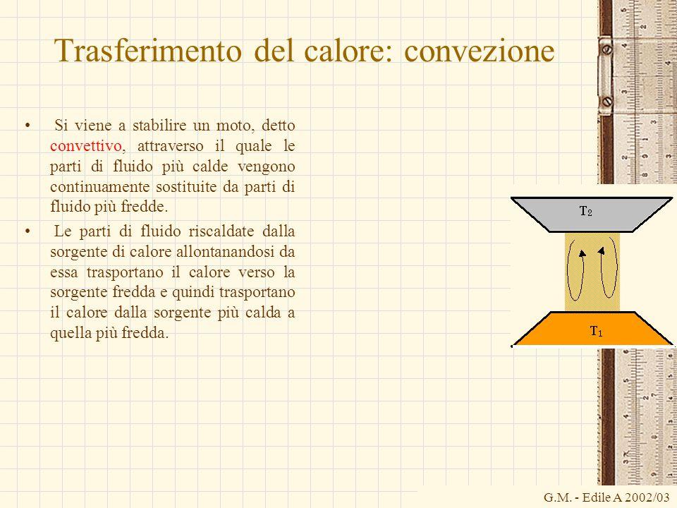 G.M. - Edile A 2002/03 Trasferimento del calore: convezione Si viene a stabilire un moto, detto convettivo, attraverso il quale le parti di fluido più