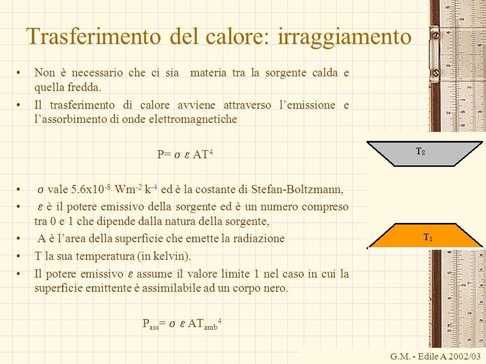 G.M. - Edile A 2002/03 Trasferimento del calore: irraggiamento Non è necessario che ci sia materia tra la sorgente calda e quella fredda. Il trasferim