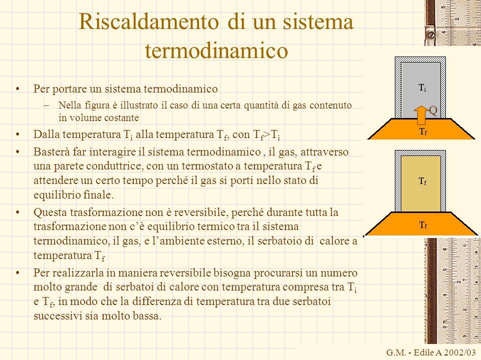 G.M. - Edile A 2002/03 Riscaldamento di un sistema termodinamico Per portare un sistema termodinamico –Nella figura è illustrato il caso di una certa