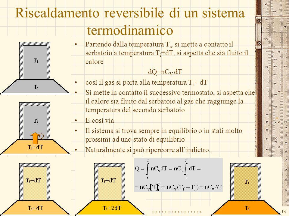 G.M. - Edile A 2002/03 Riscaldamento reversibile di un sistema termodinamico Partendo dalla temperatura T i, si mette a contatto il serbatoio a temper