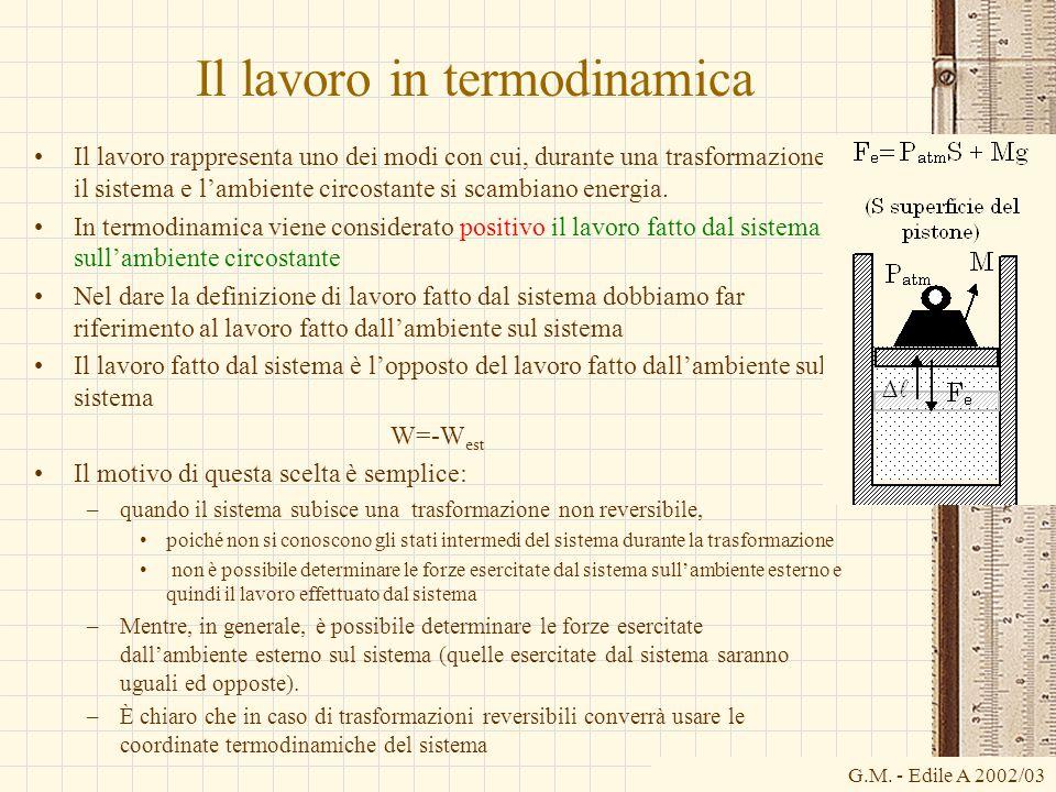 G.M. - Edile A 2002/03 Il lavoro in termodinamica Il lavoro rappresenta uno dei modi con cui, durante una trasformazione il sistema e l'ambiente circo