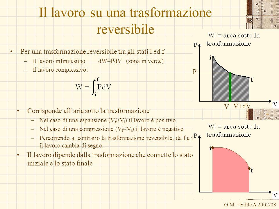 G.M. - Edile A 2002/03 Il lavoro su una trasformazione reversibile Per una trasformazione reversibile tra gli stati i ed f –Il lavoro infinitesimo dW=