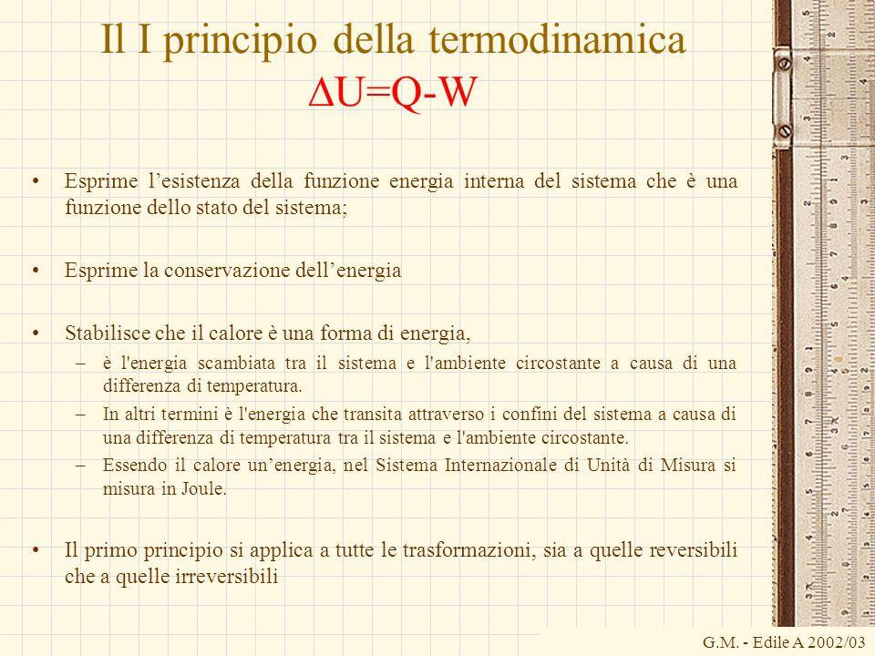 G.M. - Edile A 2002/03 Il I principio della termodinamica  U=Q-W Esprime l'esistenza della funzione energia interna del sistema che è una funzione de