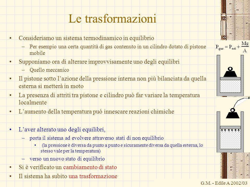 G.M. - Edile A 2002/03 Le trasformazioni Consideriamo un sistema termodinamico in equilibrio –Per esempio una certa quantità di gas contenuto in un ci