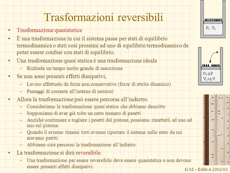 G.M. - Edile A 2002/03 Trasformazioni reversibili Trasformazione quasistatica È una trasformazione in cui il sistema passa per stati di equilibrio ter